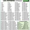 The numbers from 1 to 100 in French including a summary chart. Les nombres de 1 à 100 en français.