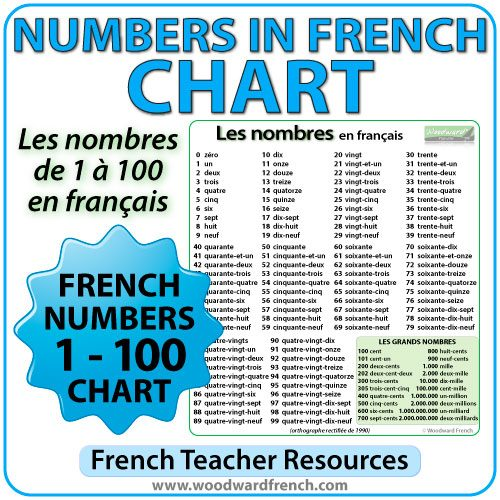 French Numbers 1 100 Chart Woodward French