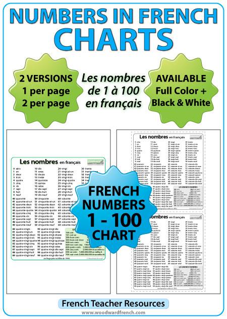 Numbers 1-100 in French Chart - Les nombres de 1 à 100 en français